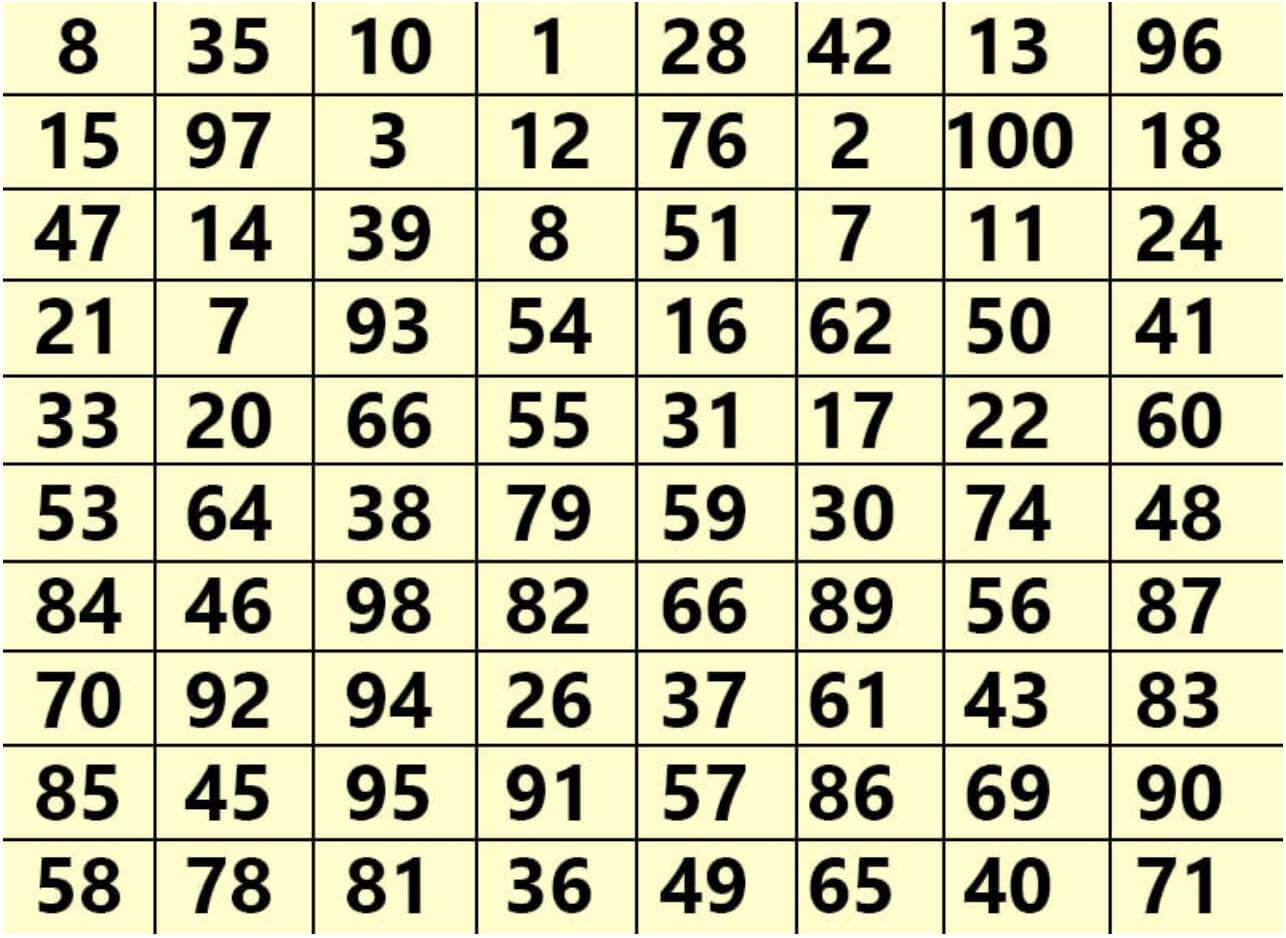 Гадание по таблице чисел