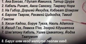 Молитва Бэкоах Ана в русском варианте