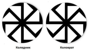Разница между противосолонем и посолонем