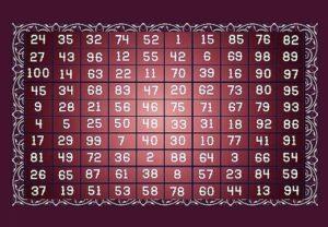 Средневековая таблица гадания на 100
