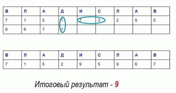 Особенности расшифровки