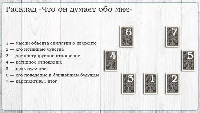 С помощью семи карт