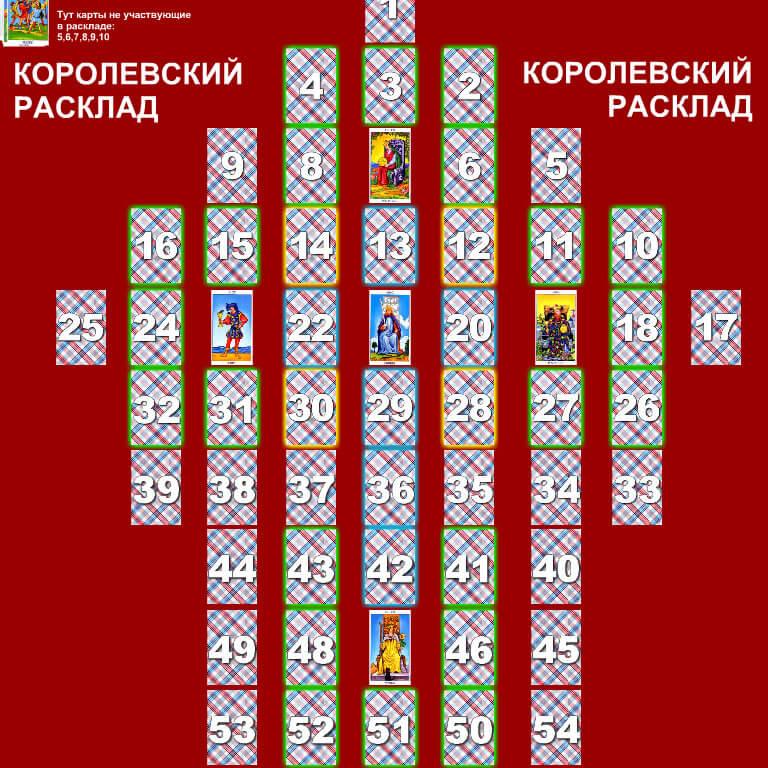 Королевский расклад