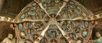Значения колеса сансары